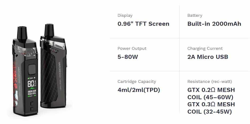Target PM80 Kit | Vaporesso | 80 watt Pod System Starter Kit